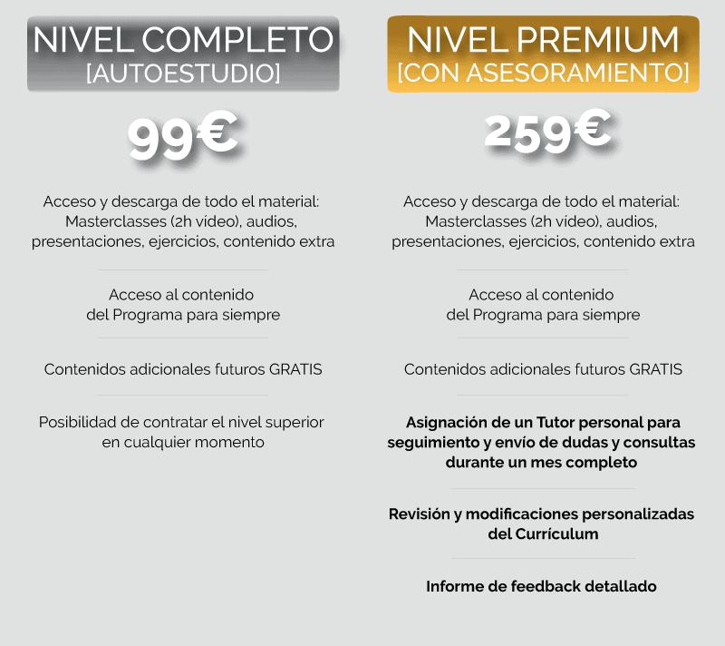 CV2D Oferta Especial Verano - Zumo de Empleo